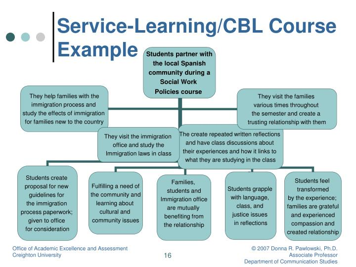 Service-Learning/CBL Course Example