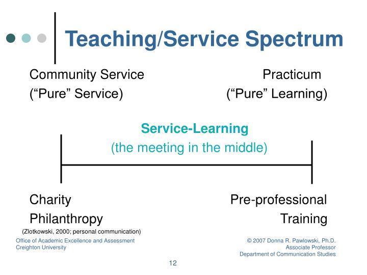 Teaching/Service Spectrum