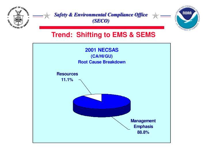 Trend:  Shifting to EMS & SEMS