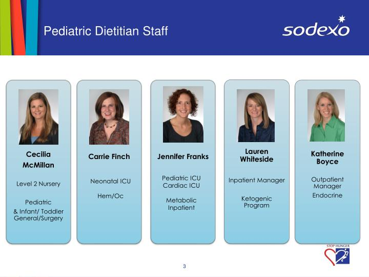 Pediatric Dietitian Staff