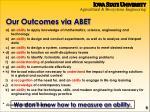 our outcomes via abet