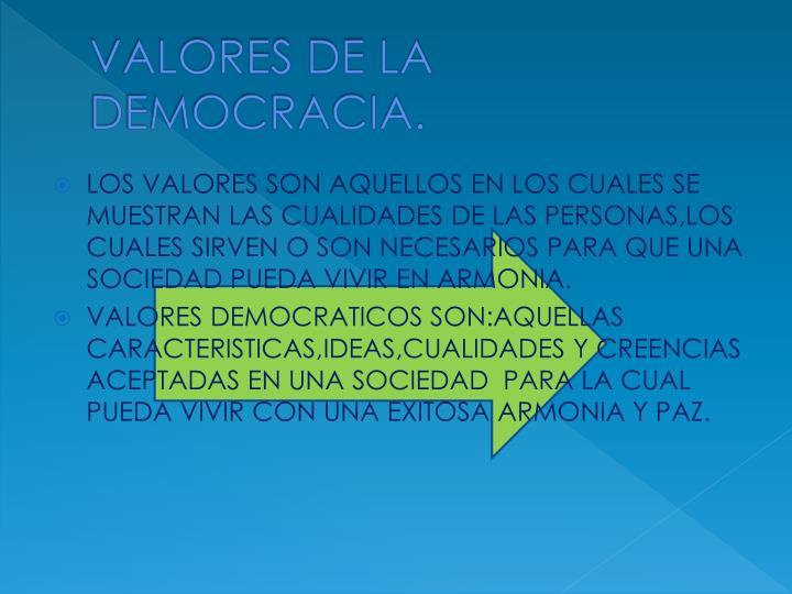 VALORES DE LA DEMOCRACIA.