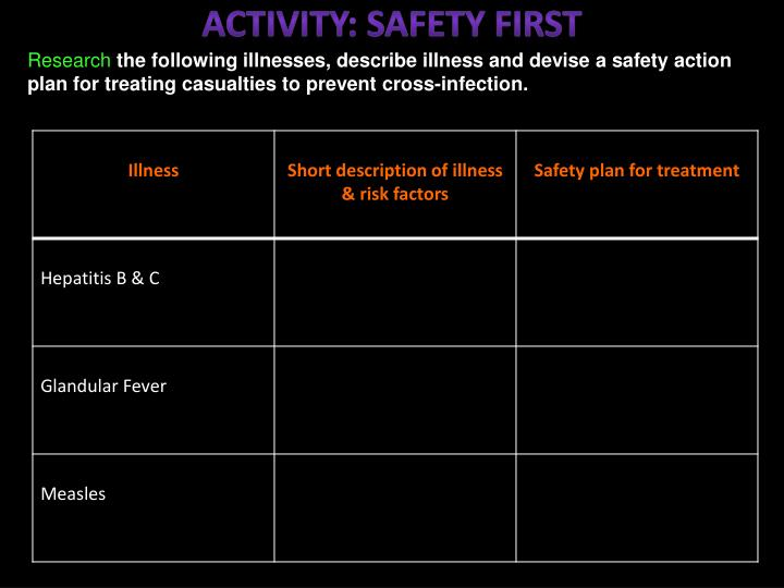 ACTIVITY: SAFETY FIRST