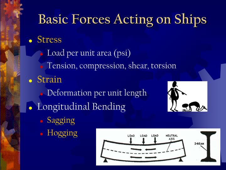 Basic Forces Acting on Ships