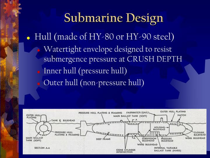 Submarine Design