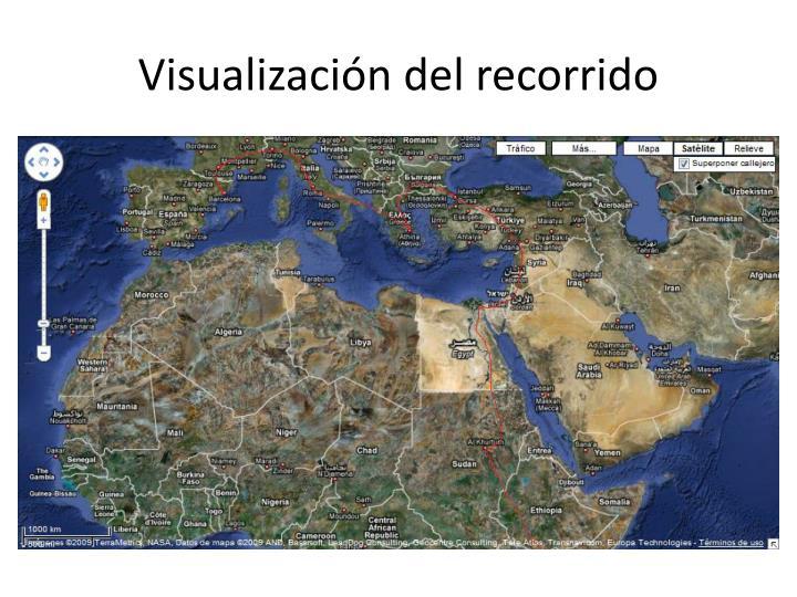 Visualización del recorrido
