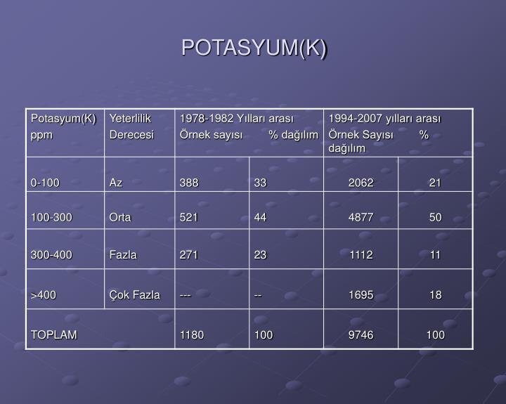 POTASYUM(K)
