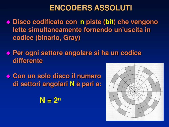 ENCODERS ASSOLUTI