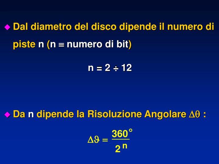 Dal diametro del disco dipende il numero di piste