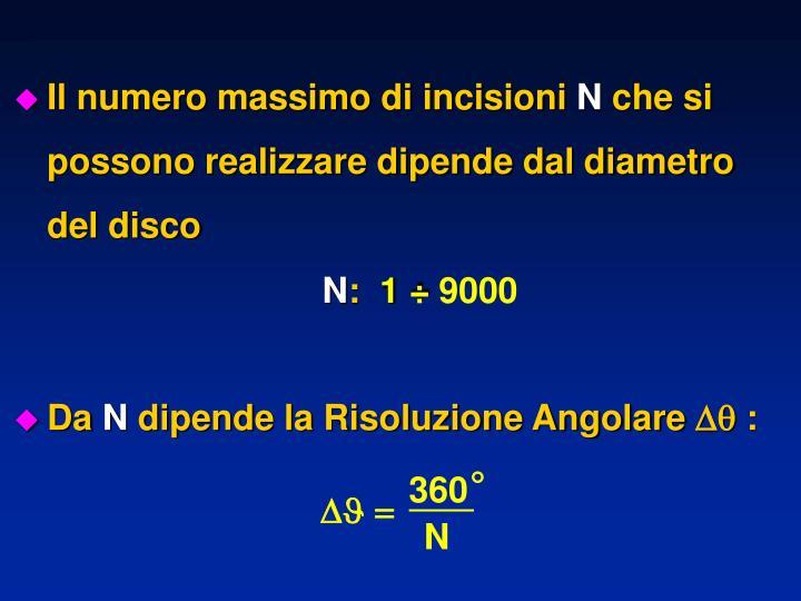 Il numero massimo di incisioni