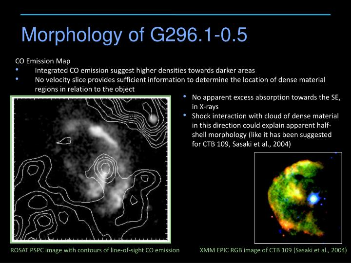 Morphology of G296.1-0.5