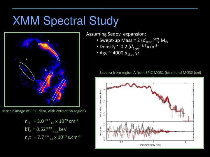 XMM Spectral Study