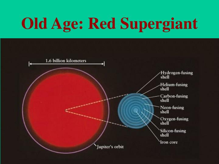 Old Age: Red Supergiant