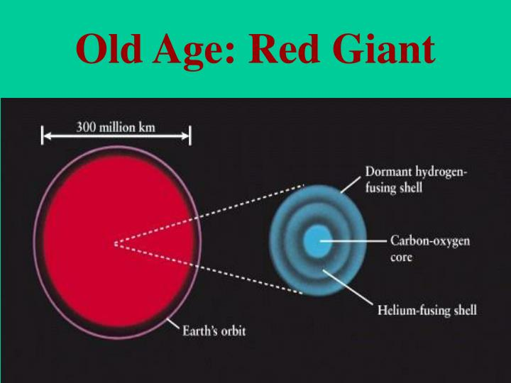 Old Age: Red Giant