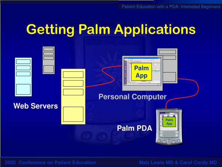 Getting Palm Applications