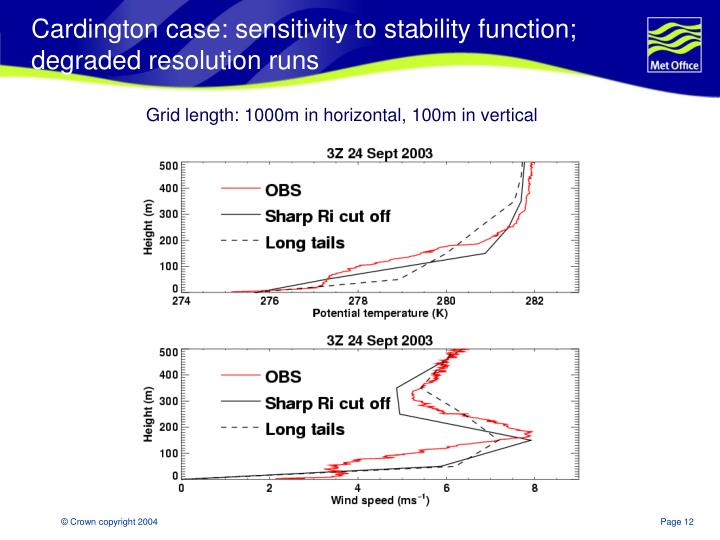 Cardington case: sensitivity to stability function;