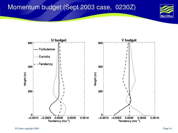 Momentum budget (Sept 2003 case,  0230Z)