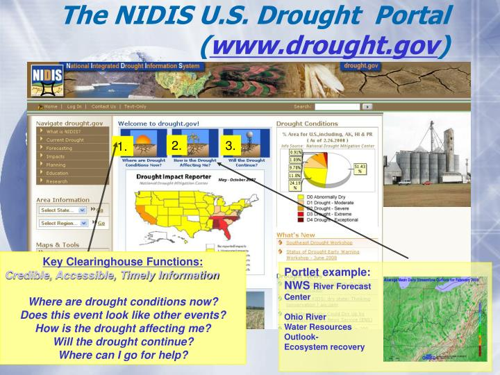 The NIDIS U.S. Drought  Portal (