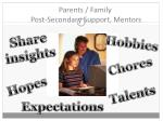 parents family post secondary support mentors