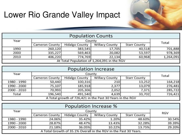 Lower Rio Grande Valley Impact