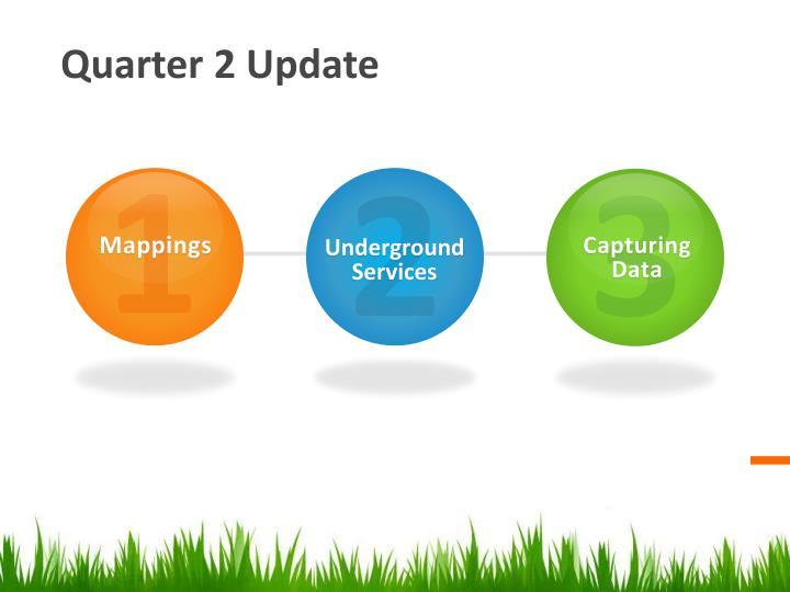 Quarter 2 Update