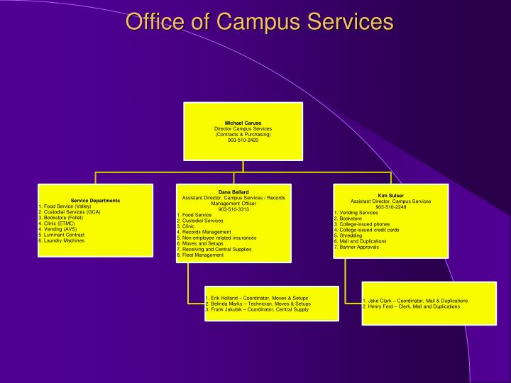 Office of campus services