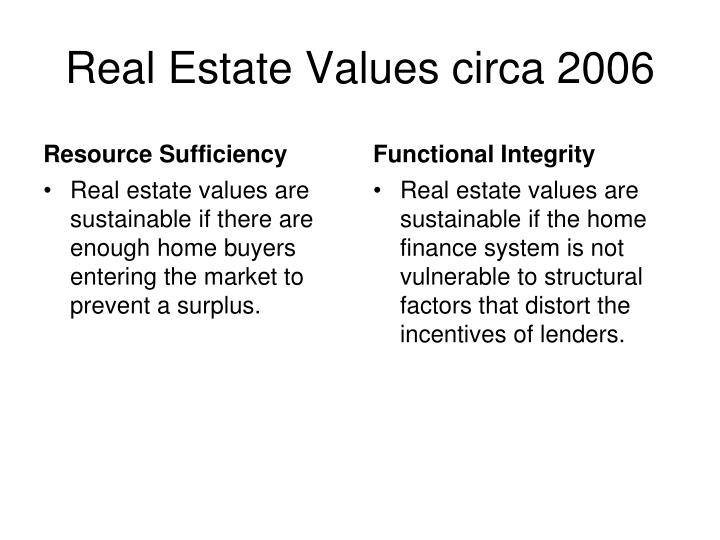 Real Estate Values circa 2006