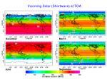 incoming solar shortwave at toa