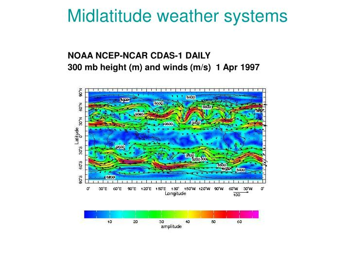 Midlatitude weather systems