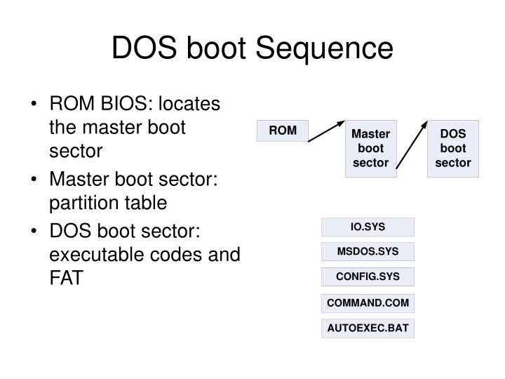 DOS boot Sequence