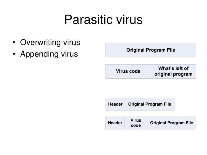 Parasitic virus