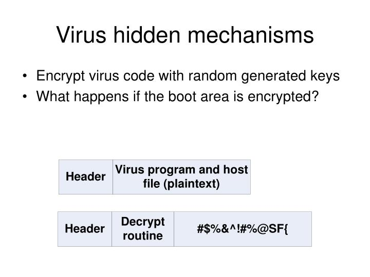 Virus hidden mechanisms