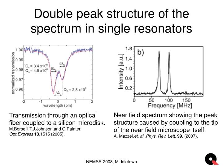 Double peak structure of the spectrum in single resonators