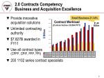 2 0 contracts competency business and acquisition excellence