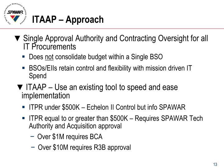 ITAAP – Approach