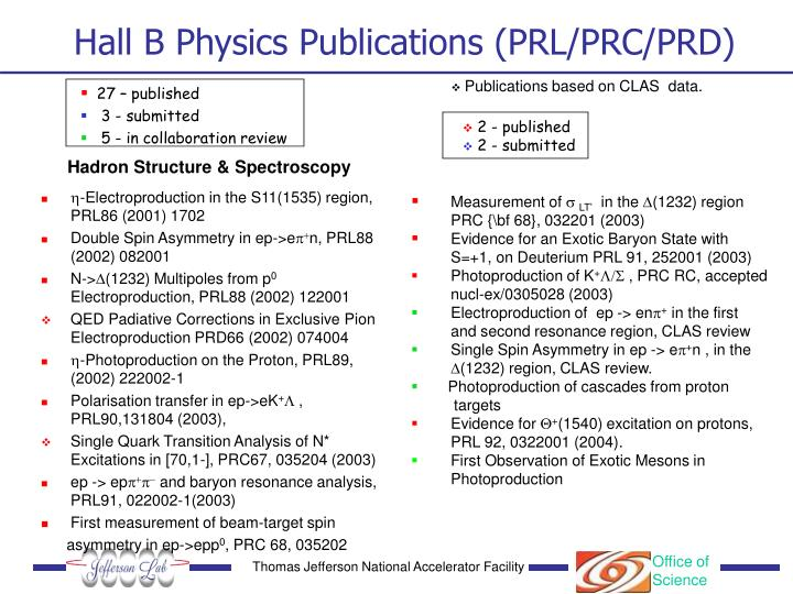 Hall B Physics Publications (PRL/PRC/PRD)