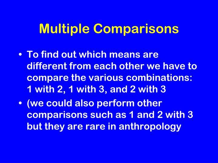 Multiple Comparisons