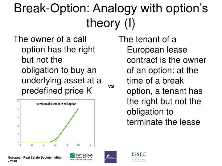 Break-Option: Analogy with option's theory (I)