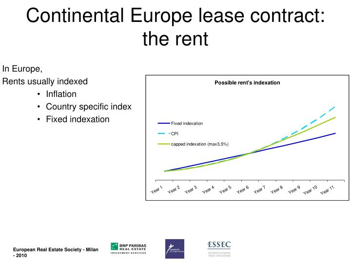 Continental Europe lease contract: the rent