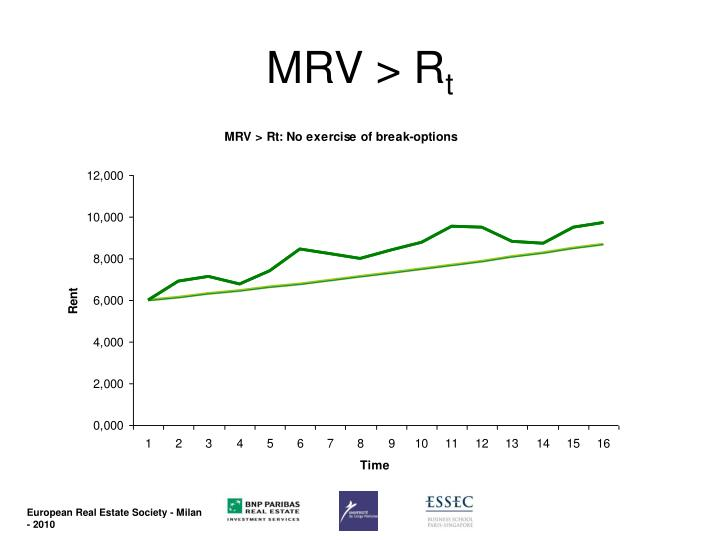 MRV > R