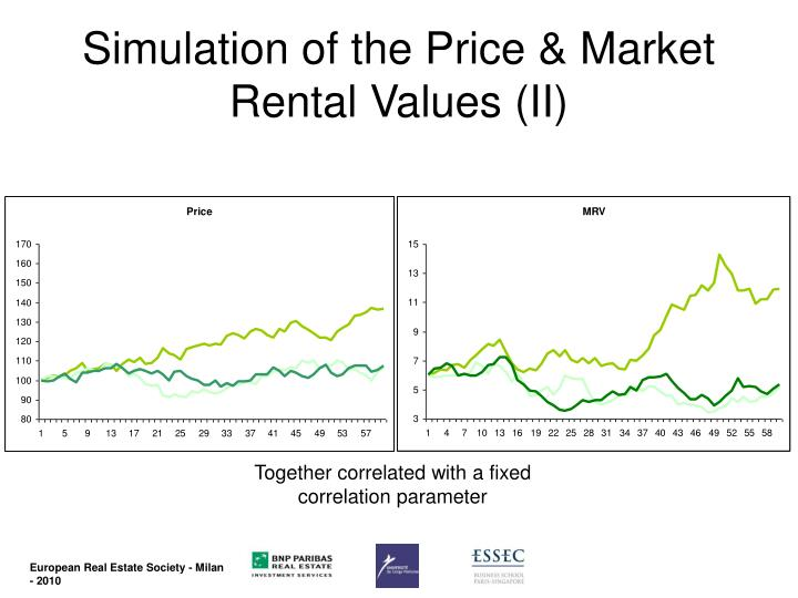 Simulation of the Price & Market Rental Values (II)