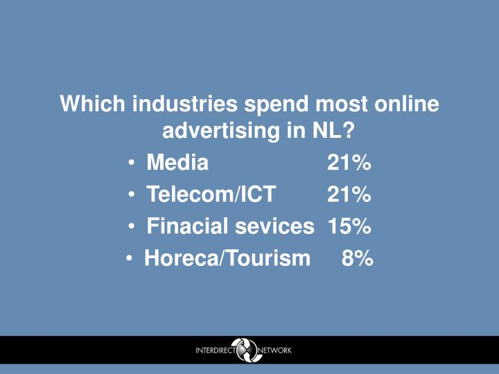 Which industries spend most online advertising in NL?