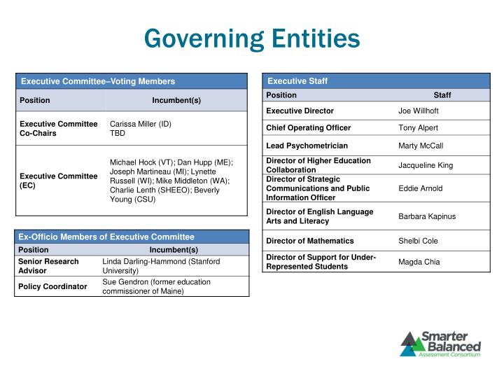 Governing Entities