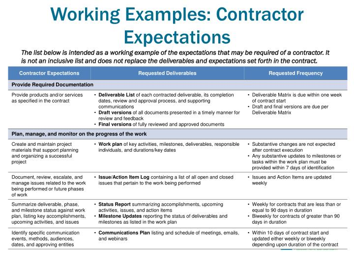Working Examples: Contractor Expectations