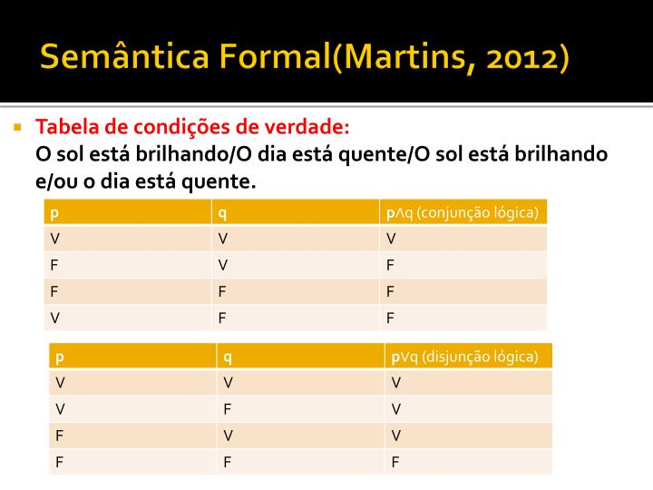 Semântica Formal(Martins, 2012)