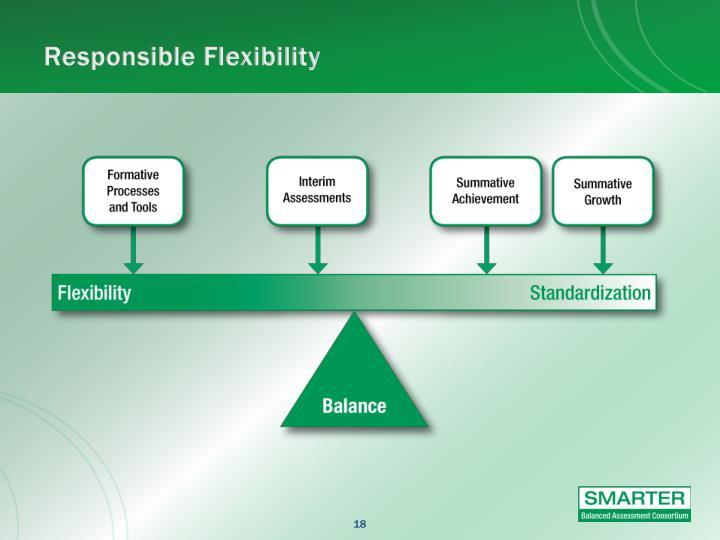 Responsible Flexibility