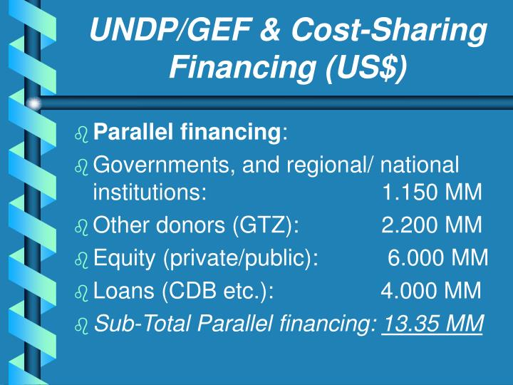 UNDP/GEF & Cost-Sharing Financing (US$)