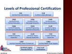 levels of professional certification