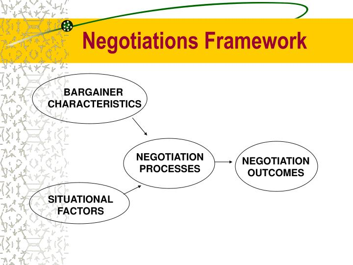 Negotiations framework