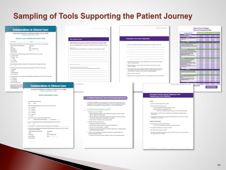 Sampling of Tools Supporting the Patient Journey